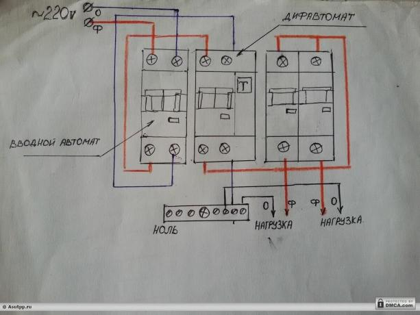 Fig. 5. EXAMPLE connection circuit RCD (Emergency circuit breakers). My author photo
