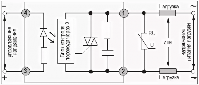 Figure 2. The block diagram of a solid-state relay and its interaction with the control circuits and the load