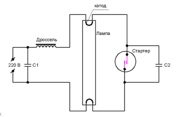 Fig. 2. Scheme compounds electroluminescent lamp, a starter and a choke