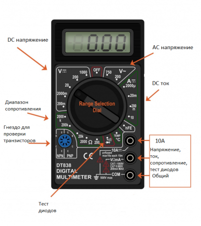 Fig. 1. Digital multimeter